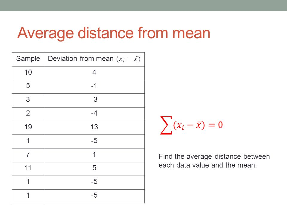Average distance from mean Sample 104 5 3-3 2-4 1913 1-5 71 115 1-5 1 Find the average distance between each data value and the mean.