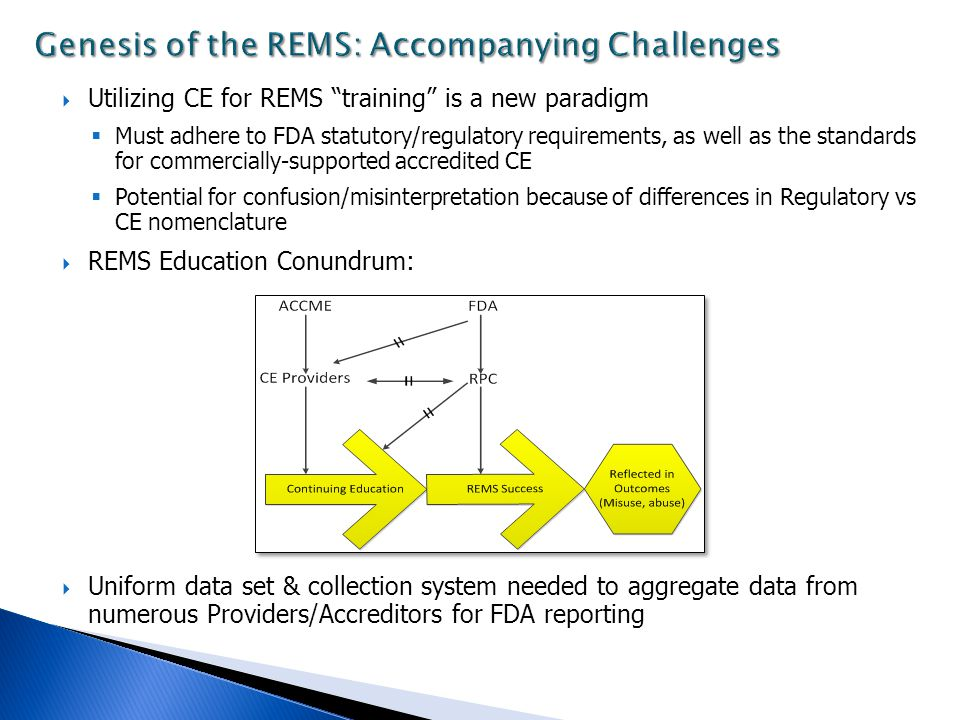 """ Utilizing CE for REMS """"training"""" is a new paradigm  Must adhere to FDA statutory/regulatory requirements, as well as the standards for commercially"""
