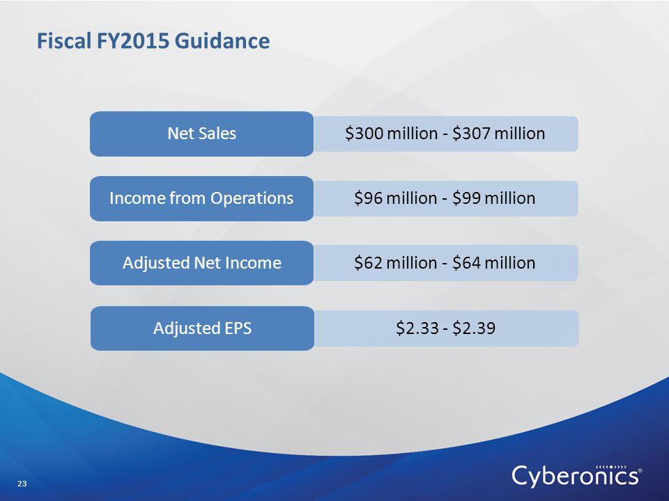 Fiscal FY2015 Guidance 23 $300 million - $307 million Net Sales $96 million - $99 million Income from Operations $62 million - $64 million Adjusted Net Income $2.33 - $2.39 Adjusted EPS