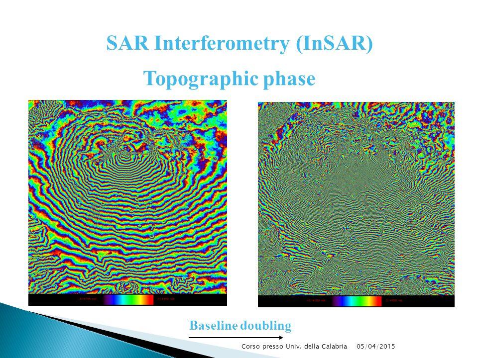 05/04/2015Corso presso Univ. della Calabria Baseline doubling Topographic phase SAR Interferometry (InSAR)