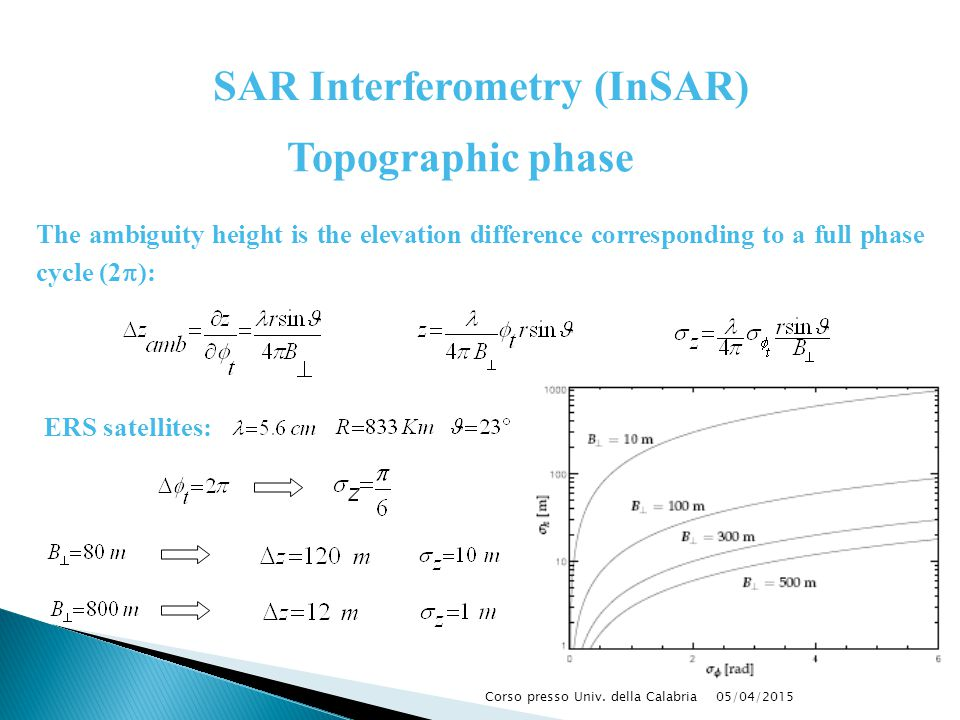 05/04/2015Corso presso Univ. della Calabria ERS satellites: The ambiguity height is the elevation difference corresponding to a full phase cycle (2 