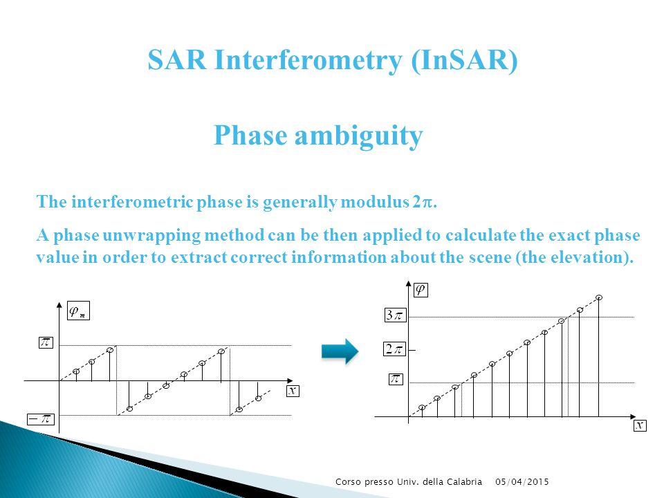 05/04/2015Corso presso Univ. della Calabria The interferometric phase is generally modulus 2 . A phase unwrapping method can be then applied to calcu