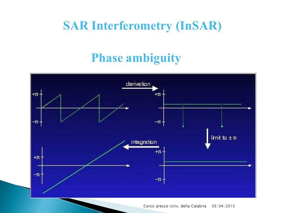 05/04/2015Corso presso Univ. della Calabria Phase ambiguity SAR Interferometry (InSAR)