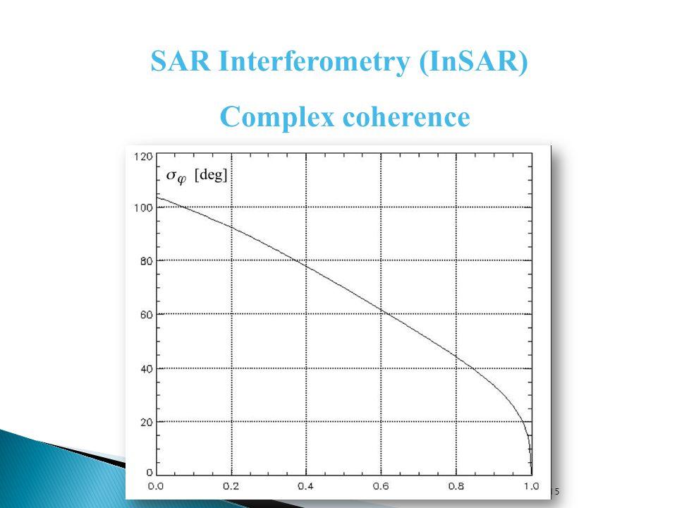 05/04/2015Corso presso Univ. della Calabria Complex coherence SAR Interferometry (InSAR)