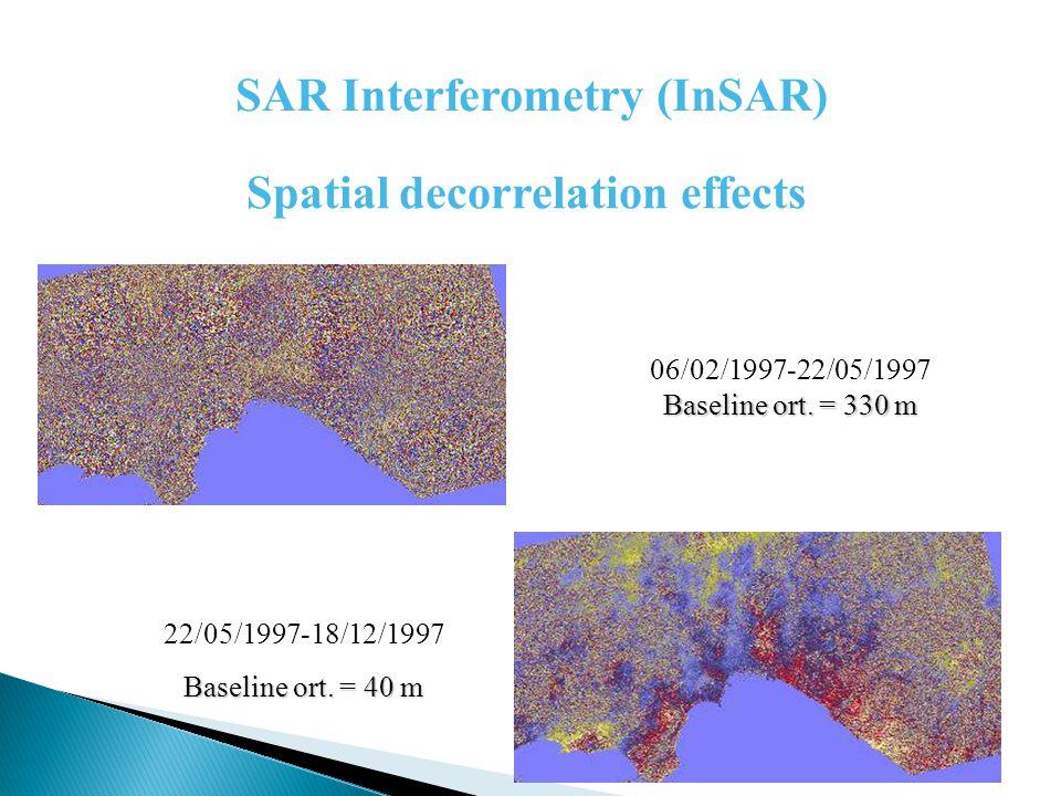 05/04/2015Corso presso Univ. della Calabria Spatial decorrelation effects Baseline ort. = 330 m 06/02/1997-22/05/1997 Baseline ort. = 330 m 22/05/1997