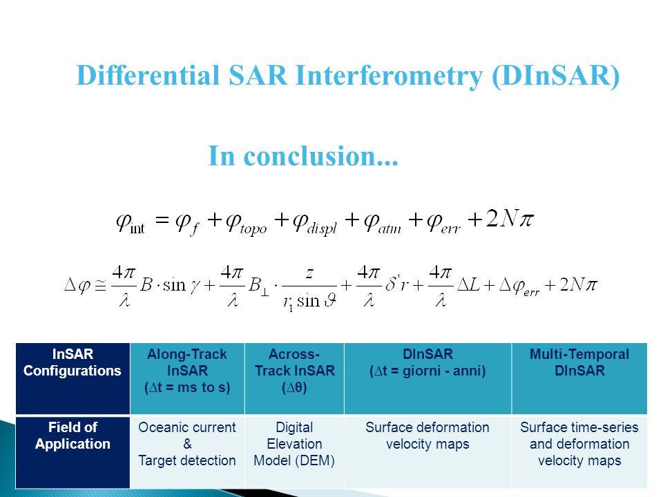 05/04/2015Corso presso Univ. della Calabria In conclusion... Differential SAR Interferometry (DInSAR) InSAR Configurations Along-Track InSAR (∆t = ms