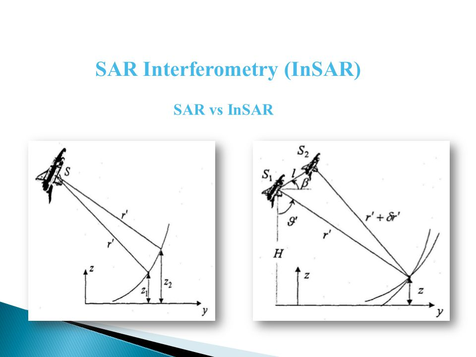 SAR Interferometry (InSAR) Whenever the surface backscattering is unchanged (high coherence degree), the signal (S) received by the SAR from a target at distance R has an amplitude (A) related to the scattering strength of the target and a phase (  ) related to the two-way traveling wave path between the radar and the target: