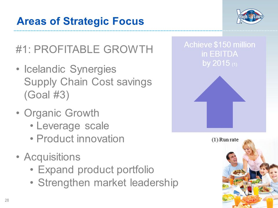 28 Areas of Strategic Focus #1: PROFITABLE GROWTH Icelandic Synergies Supply Chain Cost savings (Goal #3) Organic Growth Leverage scale Product innovation Acquisitions Expand product portfolio Strengthen market leadership Achieve $150 million in EBITDA by 2015 (1) (1) Run rate