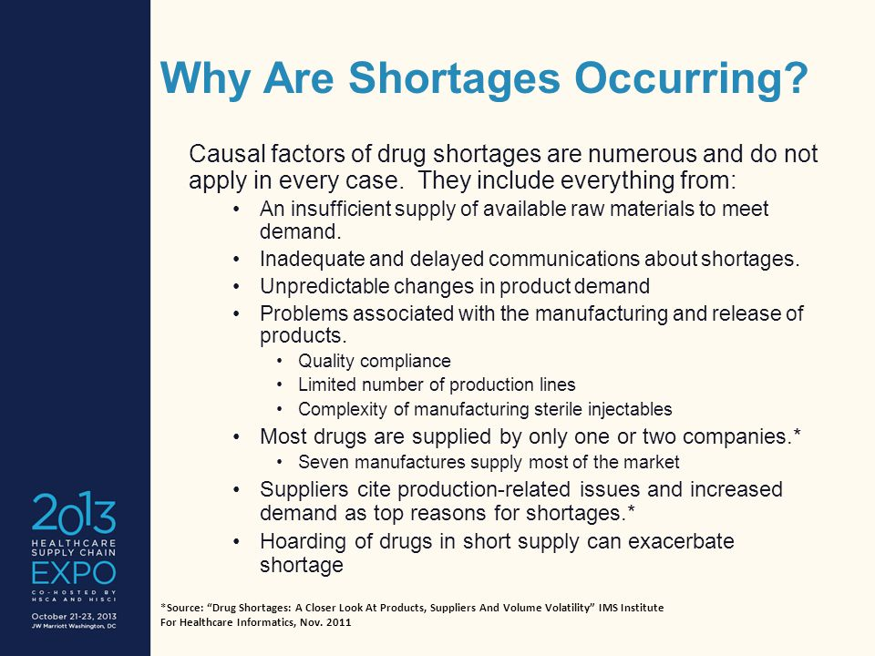 Why Are Shortages Occurring.