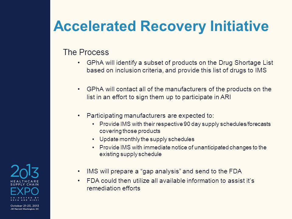 Accelerated Recovery Initiative The Process GPhA will identify a subset of products on the Drug Shortage List based on inclusion criteria, and provide this list of drugs to IMS GPhA will contact all of the manufacturers of the products on the list in an effort to sign them up to participate in ARI Participating manufacturers are expected to: Provide IMS with their respective 90 day supply schedules/forecasts covering those products Update monthly the supply schedules Provide IMS with immediate notice of unanticipated changes to the existing supply schedule IMS will prepare a gap analysis and send to the FDA FDA could then utilize all available information to assist it's remediation efforts