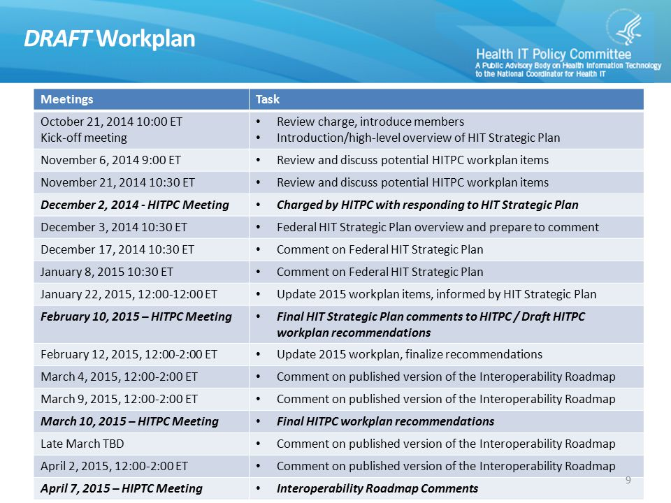 DRAFT Workplan MeetingsTask October 21, 2014 10:00 ET Kick-off meeting Review charge, introduce members Introduction/high-level overview of HIT Strategic Plan November 6, 2014 9:00 ET Review and discuss potential HITPC workplan items November 21, 2014 10:30 ET Review and discuss potential HITPC workplan items December 2, 2014 - HITPC Meeting Charged by HITPC with responding to HIT Strategic Plan December 3, 2014 10:30 ET Federal HIT Strategic Plan overview and prepare to comment December 17, 2014 10:30 ET Comment on Federal HIT Strategic Plan January 8, 2015 10:30 ET Comment on Federal HIT Strategic Plan January 22, 2015, 12:00-12:00 ET Update 2015 workplan items, informed by HIT Strategic Plan February 10, 2015 – HITPC Meeting Final HIT Strategic Plan comments to HITPC / Draft HITPC workplan recommendations February 12, 2015, 12:00-2:00 ET Update 2015 workplan, finalize recommendations March 4, 2015, 12:00-2:00 ET Comment on published version of the Interoperability Roadmap March 9, 2015, 12:00-2:00 ET Comment on published version of the Interoperability Roadmap March 10, 2015 – HITPC Meeting Final HITPC workplan recommendations Late March TBD Comment on published version of the Interoperability Roadmap April 2, 2015, 12:00-2:00 ET Comment on published version of the Interoperability Roadmap April 7, 2015 – HIPTC Meeting Interoperability Roadmap Comments 9