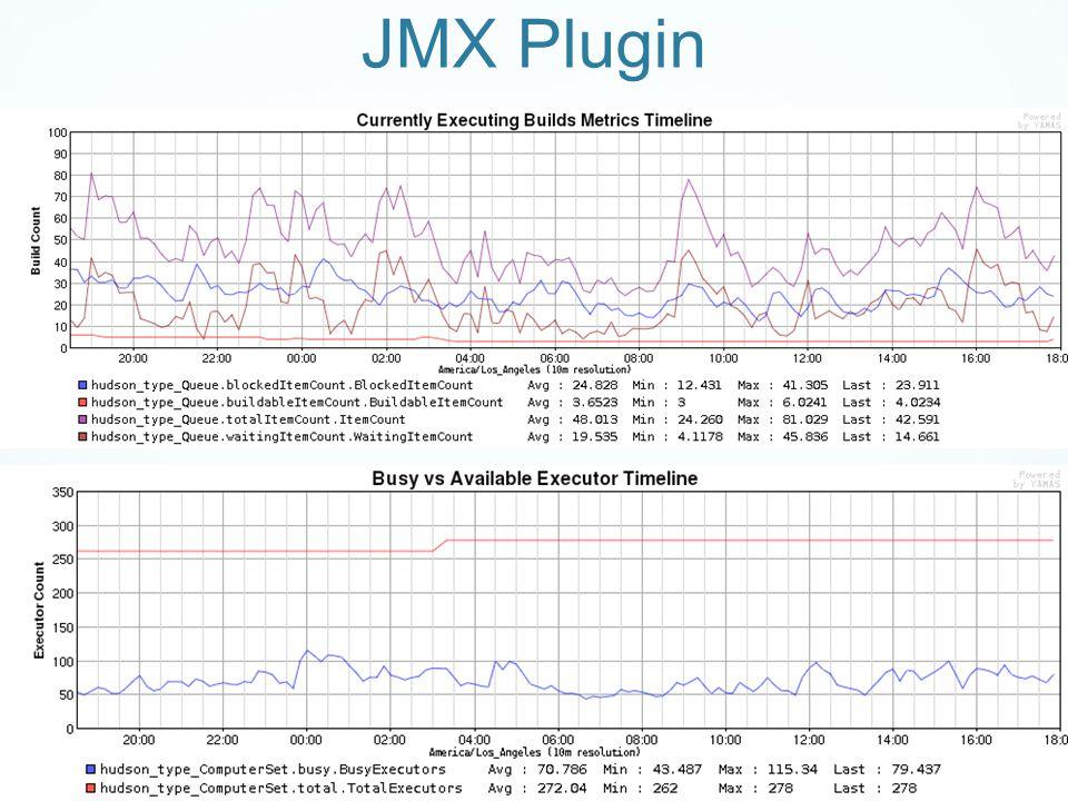 JMX Plugin