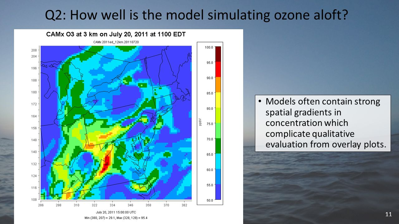 Q2: How well is the model simulating ozone aloft.