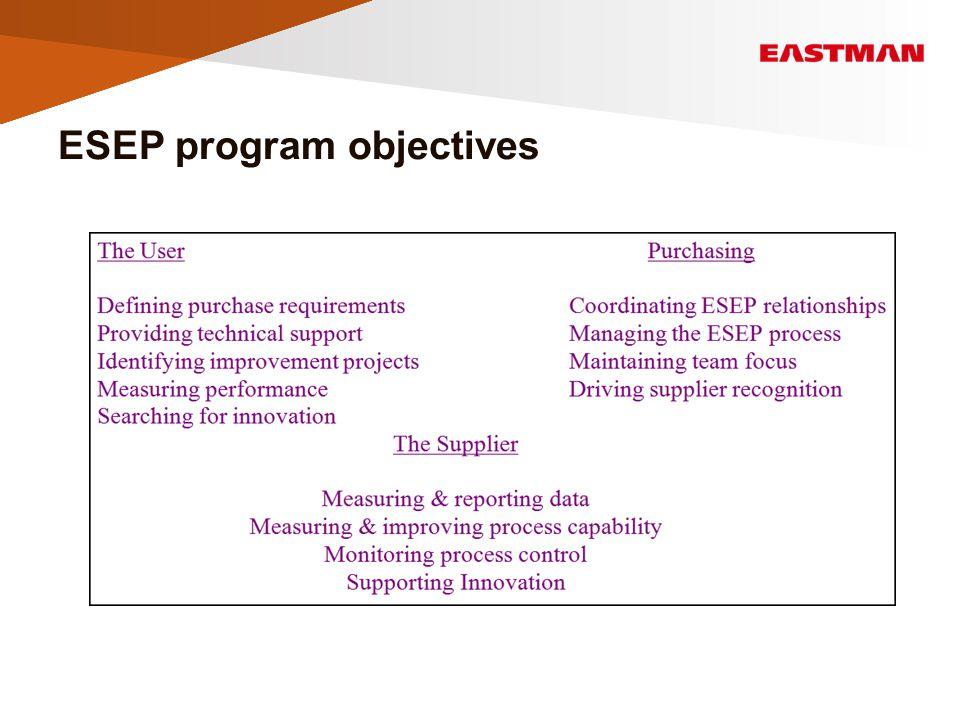 ESEP program objectives