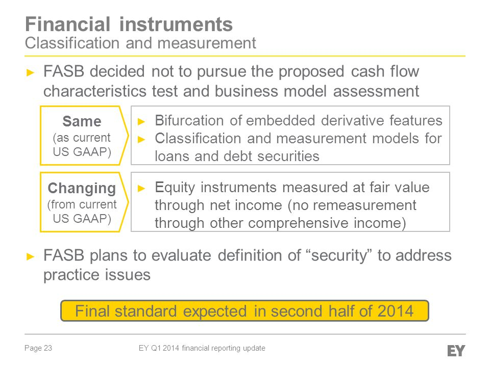 Page 23 EY Q1 2014 financial reporting update Financial instruments Classification and measurement ► FASB decided not to pursue the proposed cash flow characteristics test and business model assessment ► FASB plans to evaluate definition of security to address practice issues Final standard expected in second half of 2014 ► Bifurcation of embedded derivative features ► Classification and measurement models for loans and debt securities Same (as current US GAAP) ► Equity instruments measured at fair value through net income (no remeasurement through other comprehensive income) Changing (from current US GAAP)