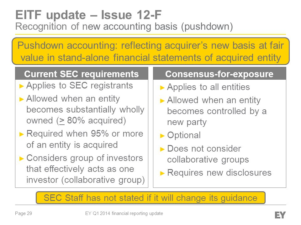 Page 29 EY Q1 2014 financial reporting update EITF update – Issue 12-F Recognition of new accounting basis (pushdown) ► Applies to SEC registrants ► Allowed when an entity becomes substantially wholly owned (> 80% acquired) ► Required when 95% or more of an entity is acquired ► Considers group of investors that effectively acts as one investor (collaborative group) ► Applies to all entities ► Allowed when an entity becomes controlled by a new party ► Optional ► Does not consider collaborative groups ► Requires new disclosures Current SEC requirementsConsensus-for-exposure Pushdown accounting: reflecting acquirer's new basis at fair value in stand-alone financial statements of acquired entity SEC Staff has not stated if it will change its guidance