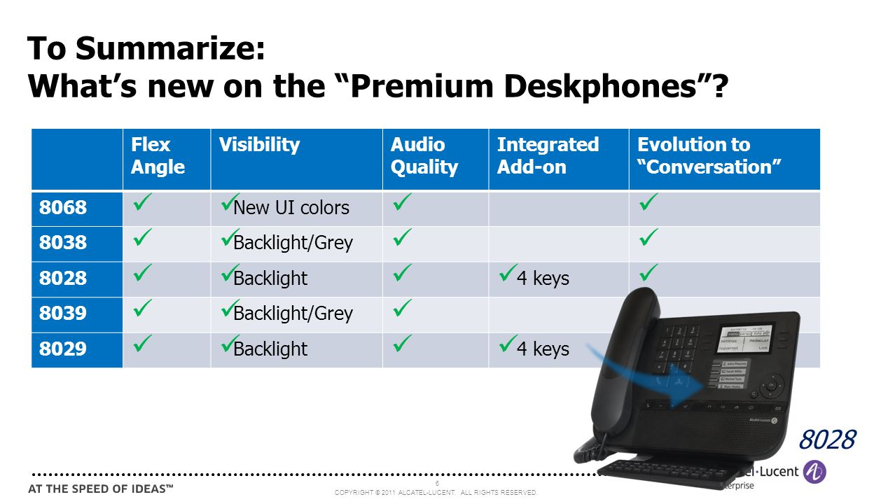 """COPYRIGHT © 2011 ALCATEL-LUCENT. ALL RIGHTS RESERVED. 6 To Summarize: What's new on the """"Premium Deskphones""""? Flex Angle VisibilityAudio Quality Integ"""