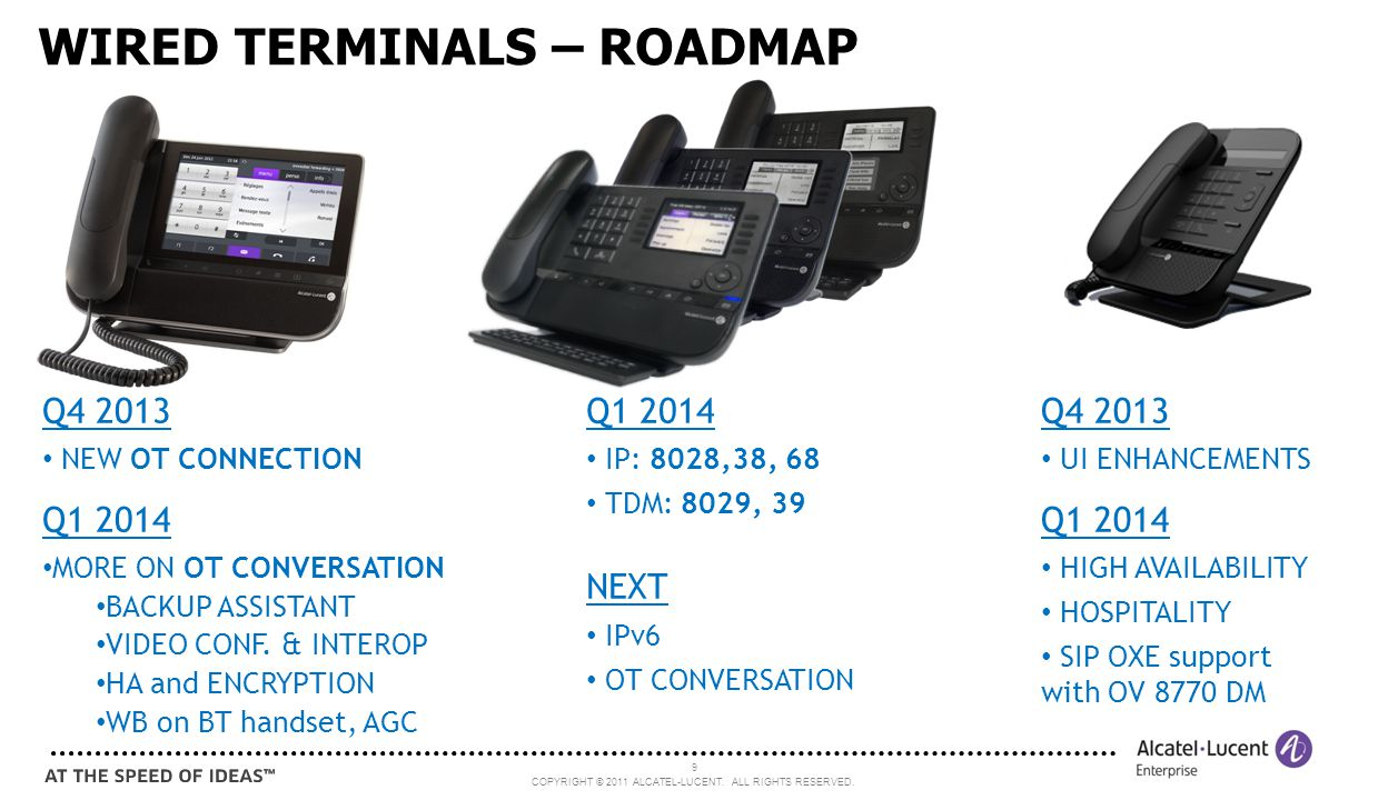COPYRIGHT © 2011 ALCATEL-LUCENT. ALL RIGHTS RESERVED. 9 WIRED TERMINALS – ROADMAP Q4 2013 NEW OT CONNECTION Q1 2014 MORE ON OT CONVERSATION BACKUP ASS