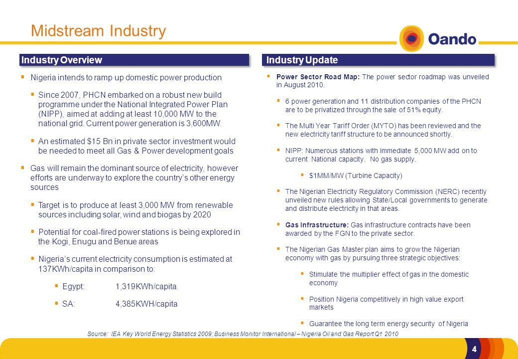 4 Midstream Industry Industry Overview  Power Sector Road Map: The power sector roadmap was unveiled in August 2010.