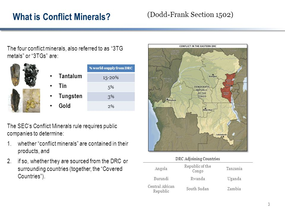 What is Conflict Minerals.