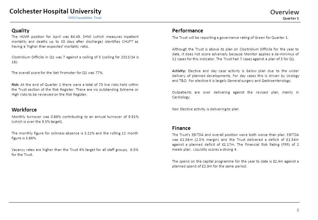 Colchester Hospital University NHS Foundation Trust Quarter 1 Overview Quality The HSMR position for April was 84.49. SHMI (which measures inpatient m