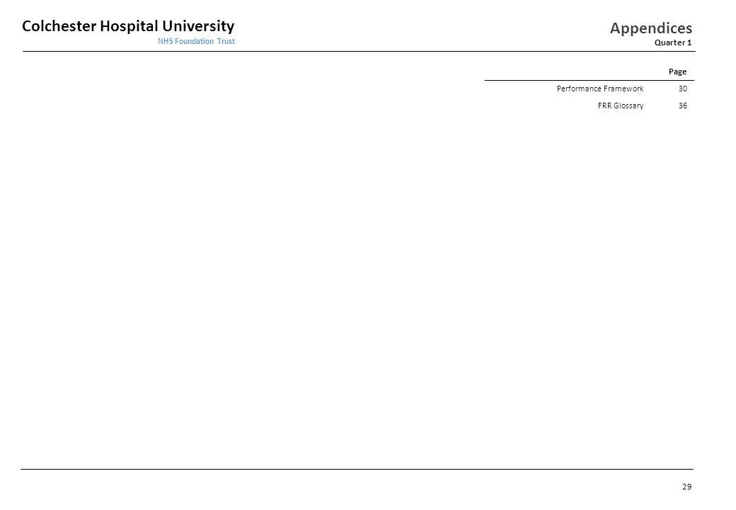 Colchester Hospital University NHS Foundation Trust Quarter 1 Appendices Page Performance Framework 30 FRR Glossary 36 29
