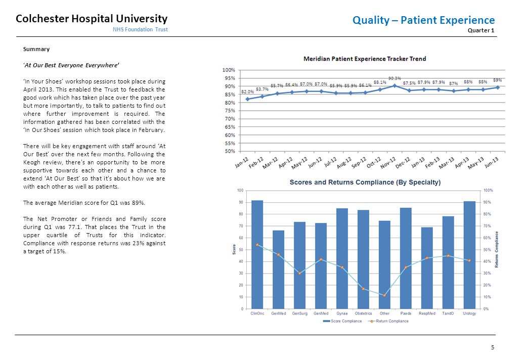 Colchester Hospital University NHS Foundation Trust Quarter 1 Performance 16 Performance Exception Report : Q1 Variance in Performance Currently the Trust is delivering on its performance plans.