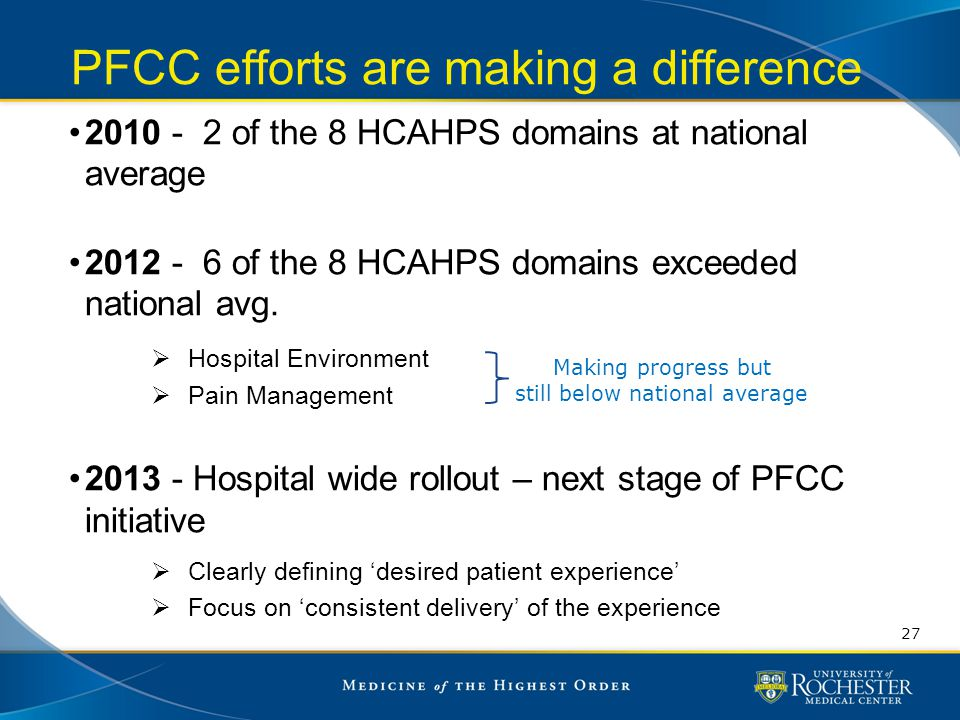 2010 - 2 of the 8 HCAHPS domains at national average 2012 - 6 of the 8 HCAHPS domains exceeded national avg.  Hospital Environment  Pain Management