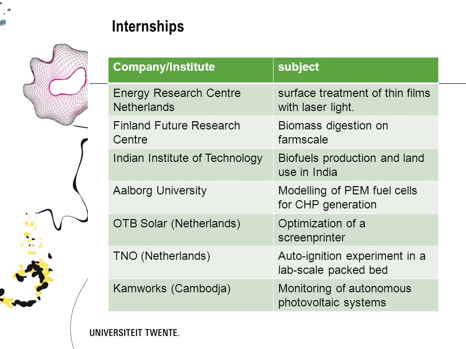 Internships Company/Institutesubject Energy Research Centre Netherlands surface treatment of thin films with laser light.
