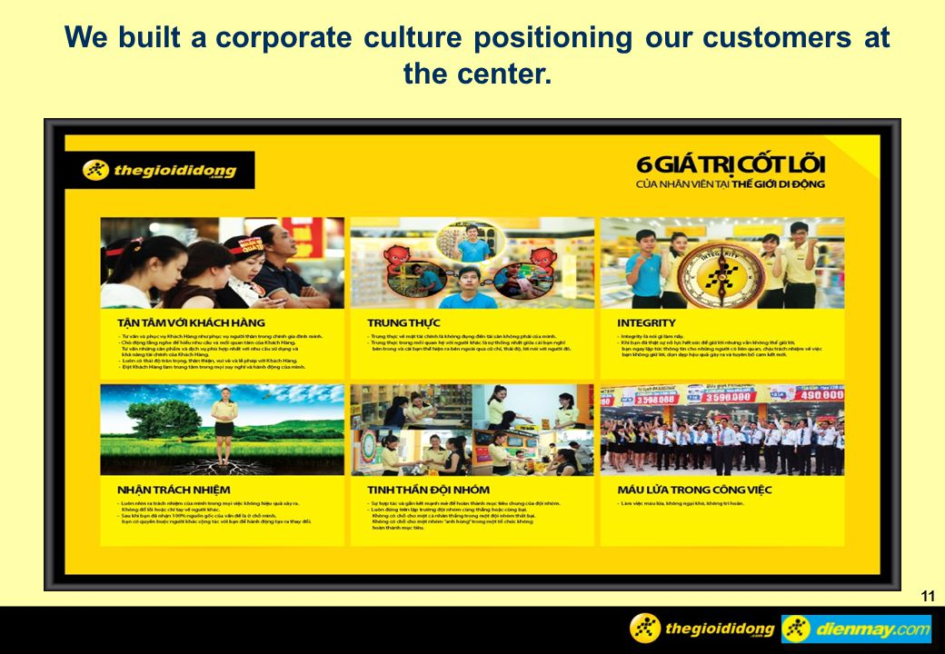 11 We built a corporate culture positioning our customers at the center.