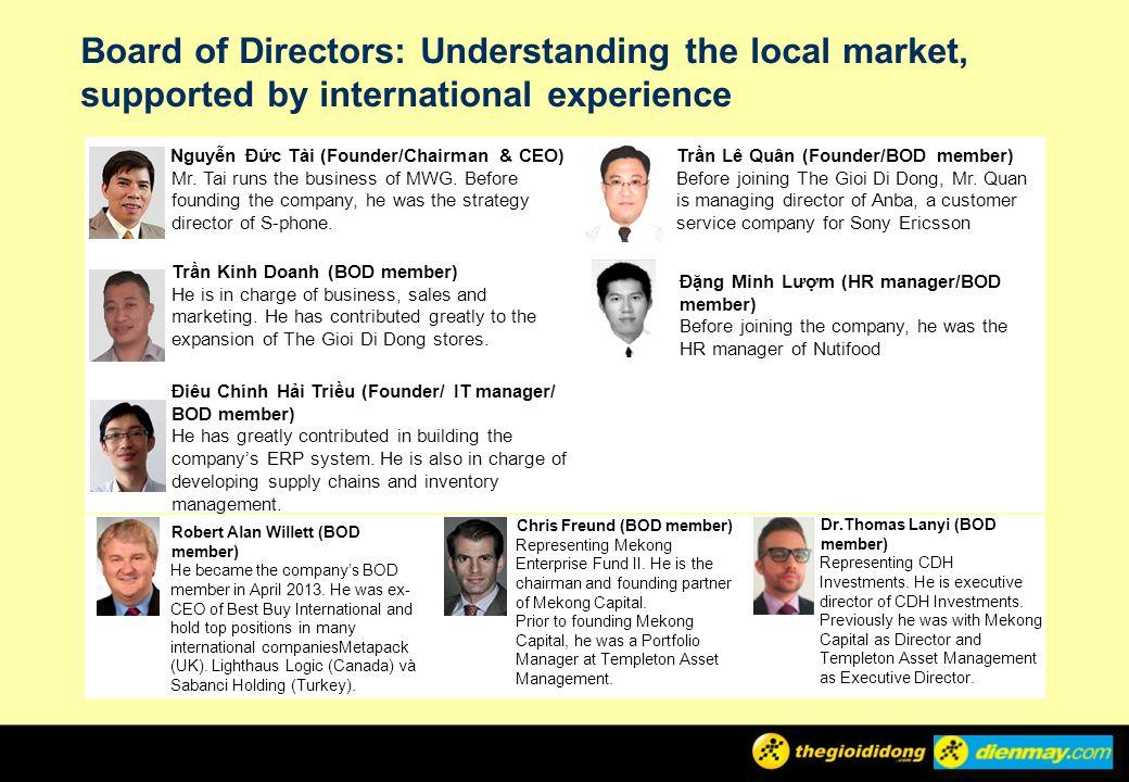 Nguyễn Đức Tài (Founder/Chairman & CEO) Mr.Tai runs the business of MWG.