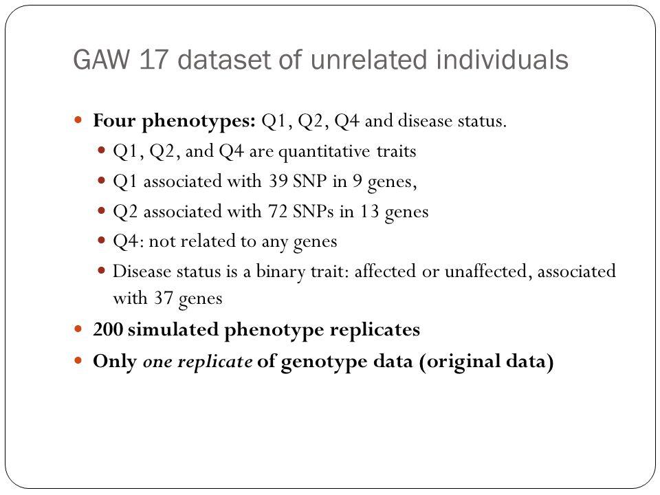 GAW 17 dataset of unrelated individuals Four phenotypes: Q1, Q2, Q4 and disease status.