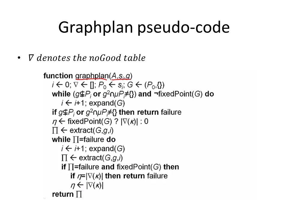 Graphplan pseudo-code