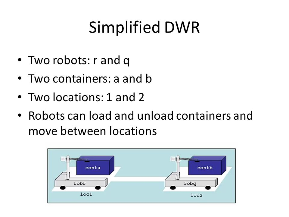 Simplified DWR Two robots: r and q Two containers: a and b Two locations: 1 and 2 Robots can load and unload containers and move between locations