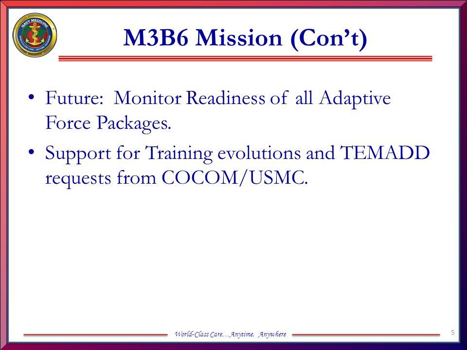 World-Class Care…Anytime, Anywhere USFF N1 (Package/OPORD) JS (GFMAP) Annex A COCOM JFCOM (Logbook Entry) JS OPNAV N3 AUG TASKING LETTER N093 OVERSIGHT JFCOM J3/J1 USFF N1, N3, N7 Capacity/Solution BUMED USFF N3/N1 ( Logbook Response) PERS ORDERS Sourcing USFF N1 CNRF BUMED PERS ORDERS (AC) (RC) USFF N1 GSA OPNAV N3AUG/ N093 APPROVAL Draft Reclama Navy IA Process 6
