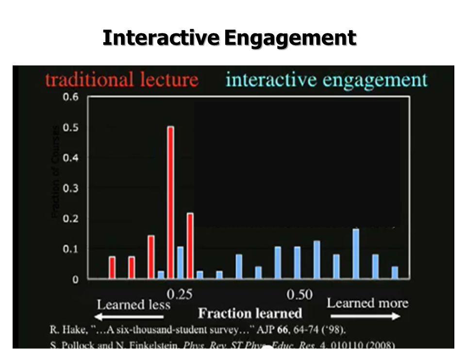 TV News vs.Reading Lecture vs. Interactive Engagement TV News vs.