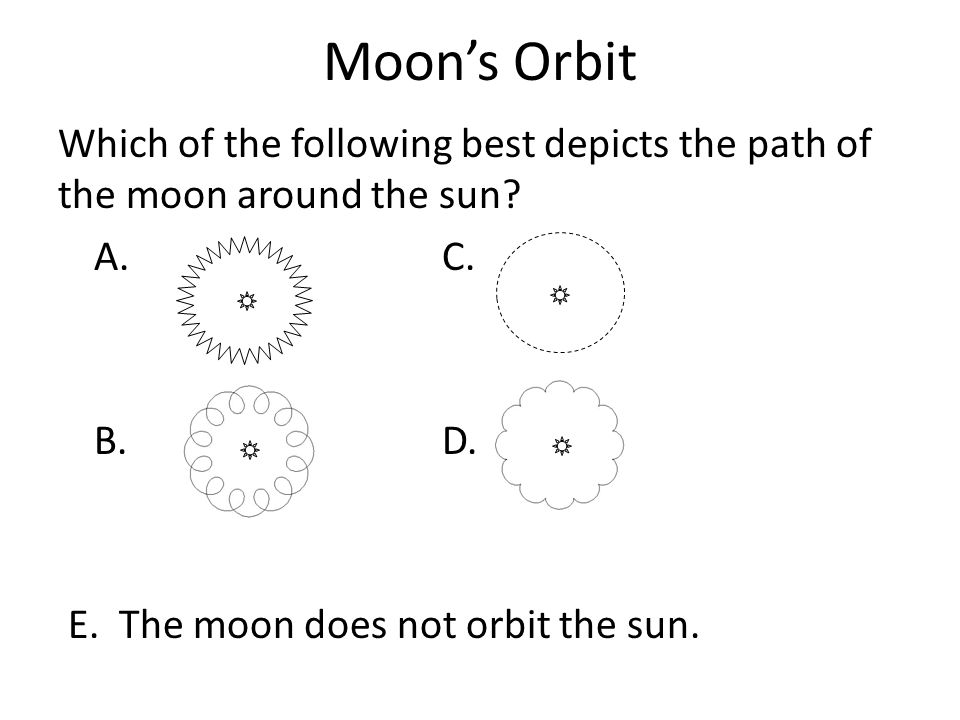 Which of the following best depicts the path of the moon around the sun.