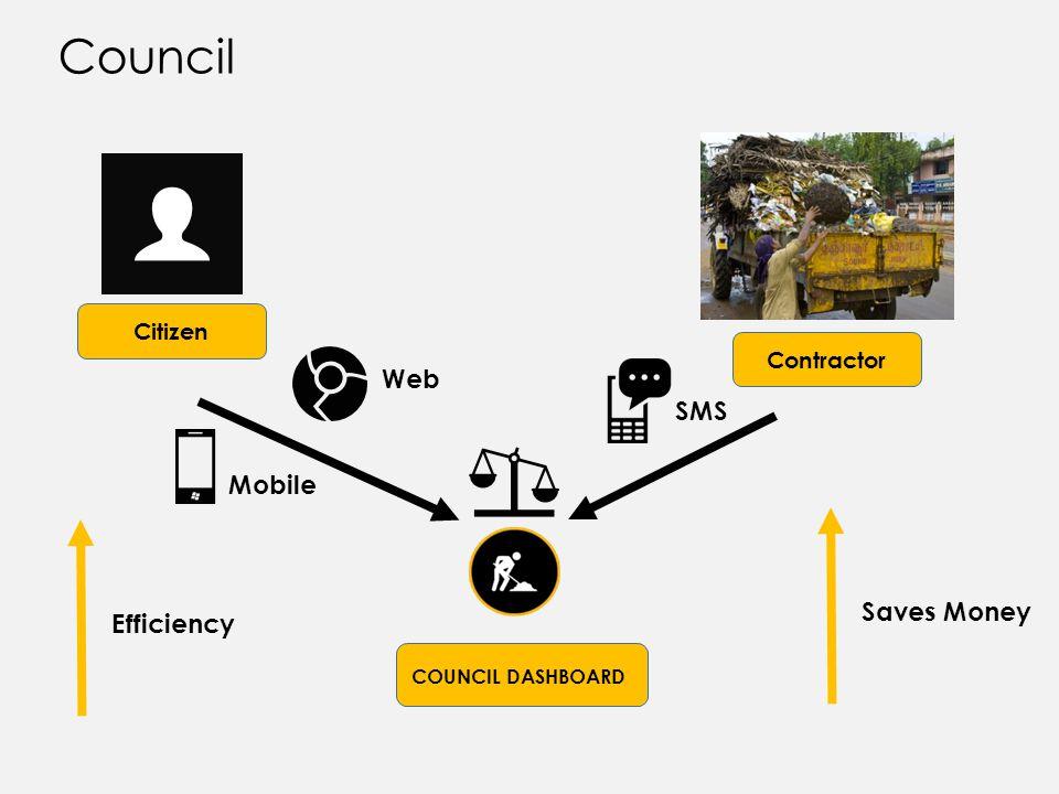 COUNCIL DASHBOARD Citizen Contractor Efficiency Saves Money Council SMS Mobile Web
