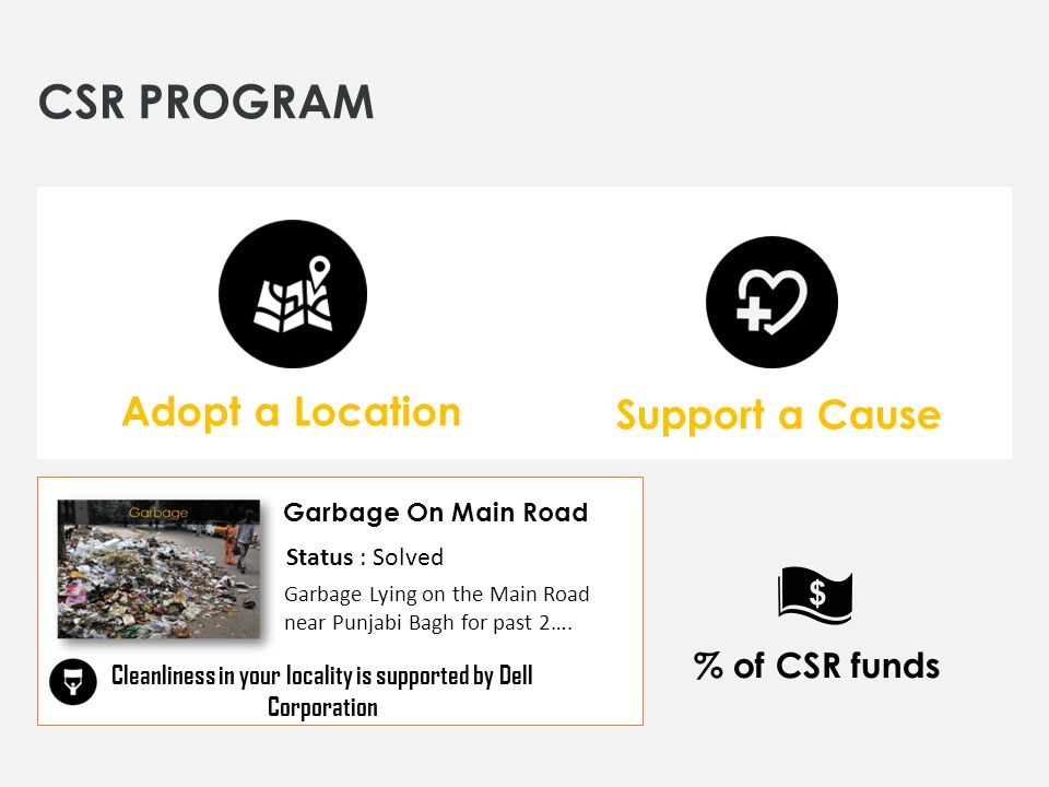 Garbage On Main Road Garbage Lying on the Main Road near Punjabi Bagh for past 2…. CSR PROGRAM Adopt a Location Support a Cause % of CSR funds Cleanli