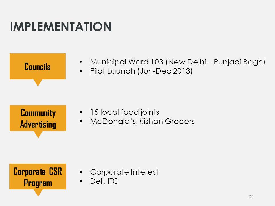 34 IMPLEMENTATION Councils Community Advertising Corporate CSR Program Municipal Ward 103 (New Delhi – Punjabi Bagh) Pilot Launch (Jun-Dec 2013) 15 local food joints McDonald's, Kishan Grocers Corporate Interest Dell, ITC