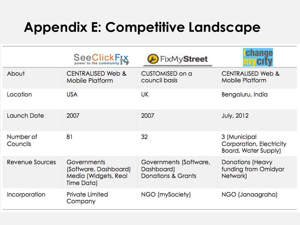 Appendix E: Competitive Landscape
