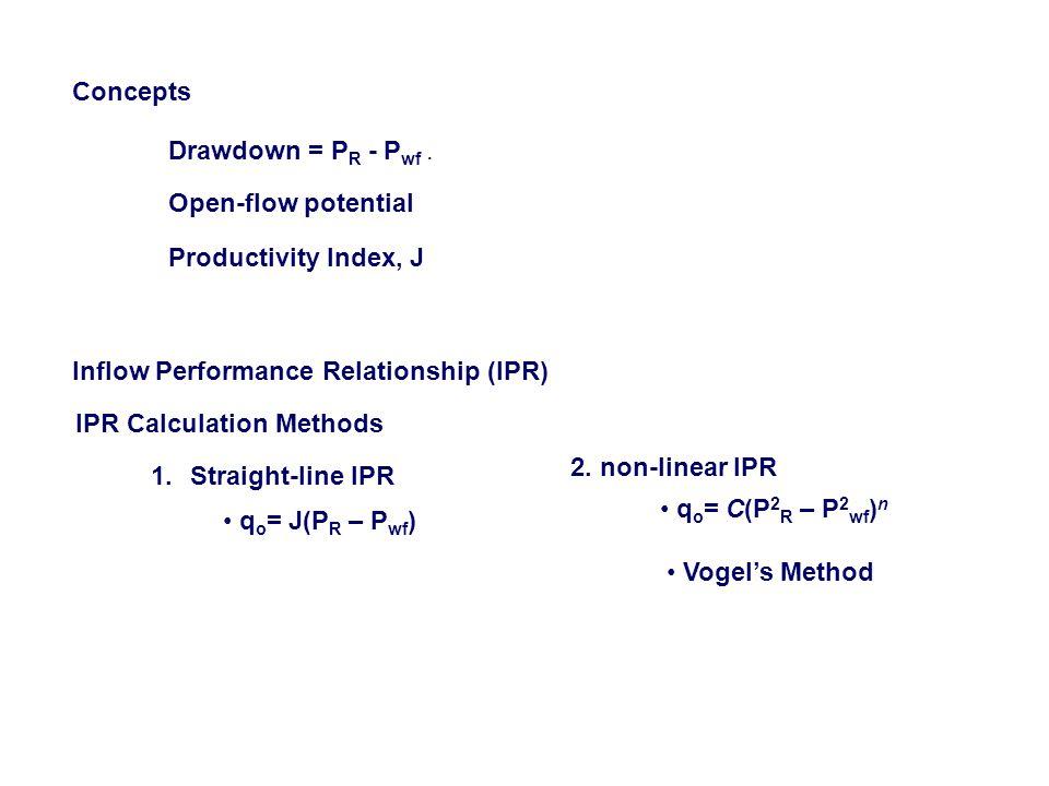 Drawdown = P R - P wf. Inflow Performance Relationship (IPR) 1.Straight-line IPR q o = C(P 2 R – P 2 wf ) n q o = J(P R – P wf ) Open-flow potential I