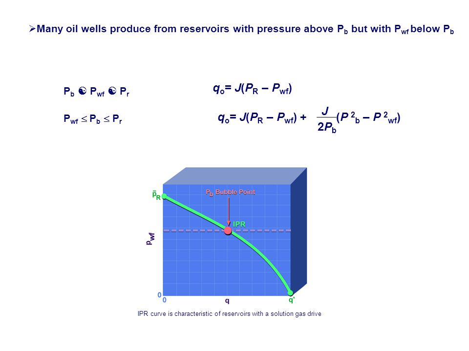  Many oil wells produce from reservoirs with pressure above P b but with P wf below P b q o = J(P R – P wf ) P b  P wf  P r IPR curve is characteri