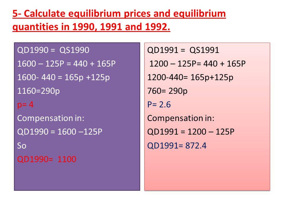 5- Calculate equilibrium prices and equilibrium quantities in 1990, 1991 and 1992.