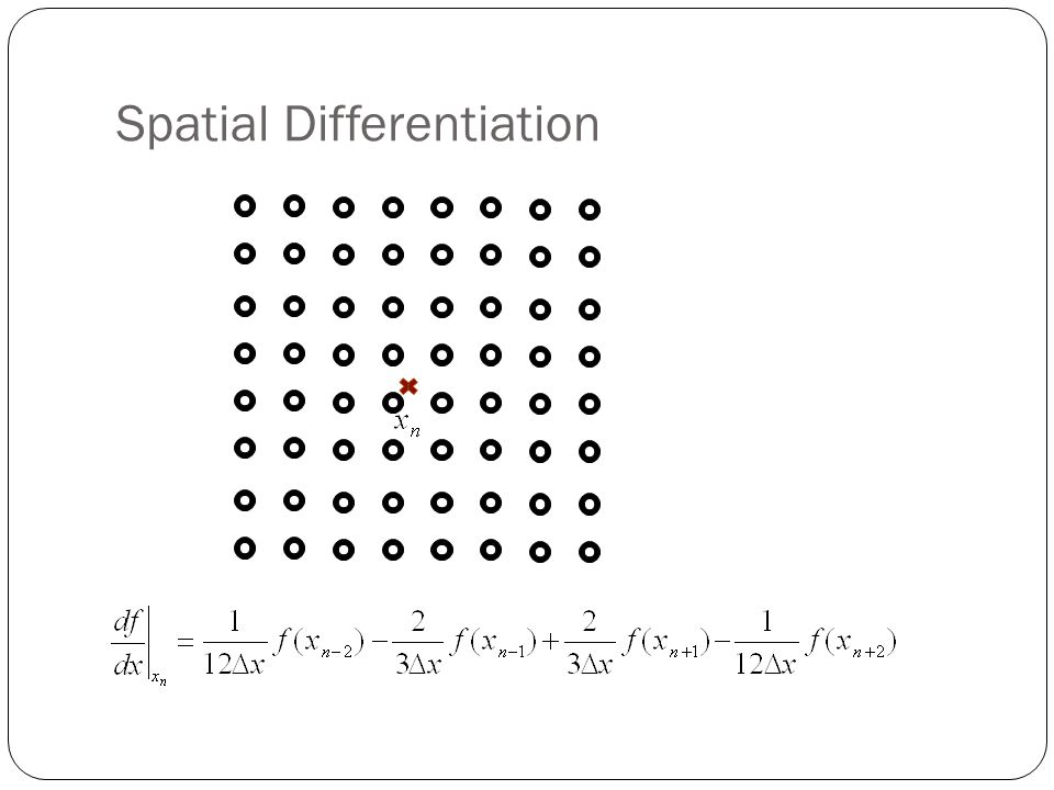 Spatial Differentiation