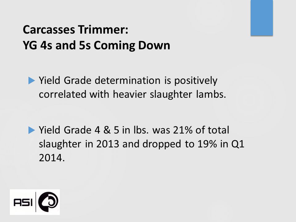 Carcasses Trimmer: YG 4s and 5s Coming Down  Yield Grade determination is positively correlated with heavier slaughter lambs.  Yield Grade 4 & 5 in