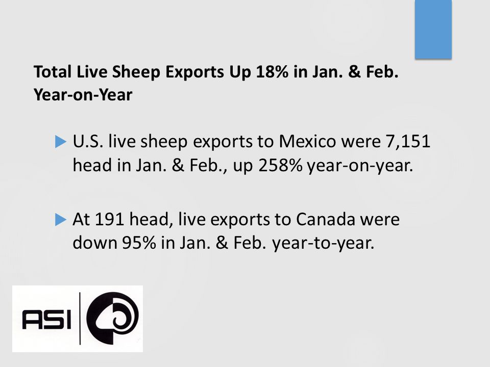 Total Live Sheep Exports Up 18% in Jan. & Feb. Year-on-Year  U.S. live sheep exports to Mexico were 7,151 head in Jan. & Feb., up 258% year-on-year.