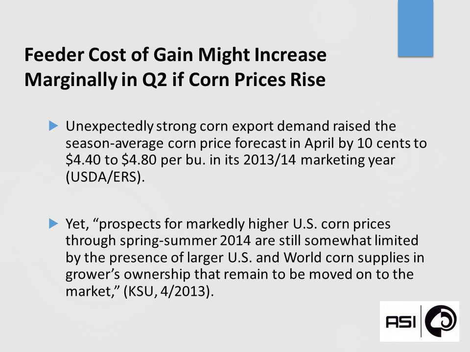 Feeder Cost of Gain Might Increase Marginally in Q2 if Corn Prices Rise  Unexpectedly strong corn export demand raised the season-average corn price