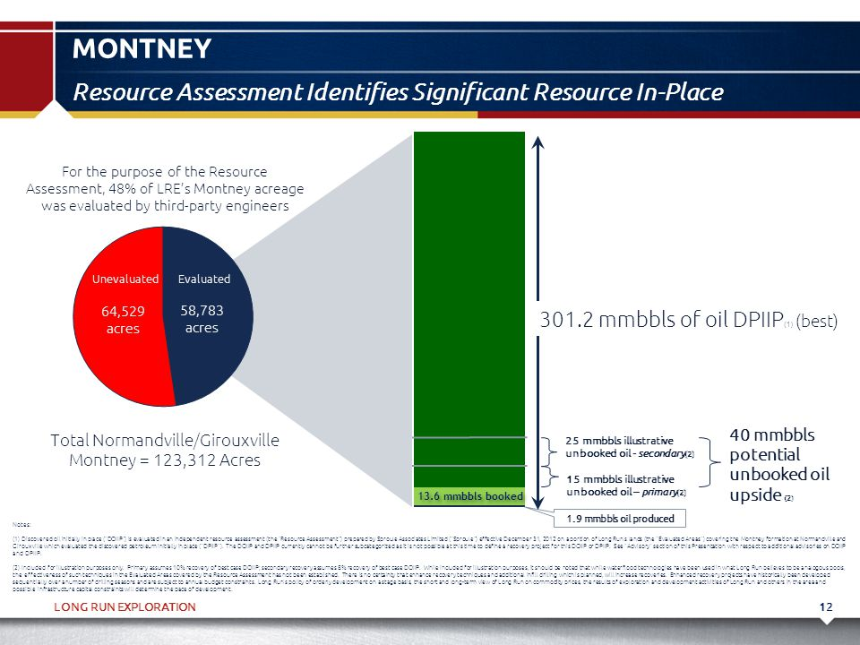 LONG RUN EXPLORATION12 Resource Assessment Identifies Significant Resource In-Place MONTNEY Total Normandville/Girouxville Montney = 123,312 Acres 40