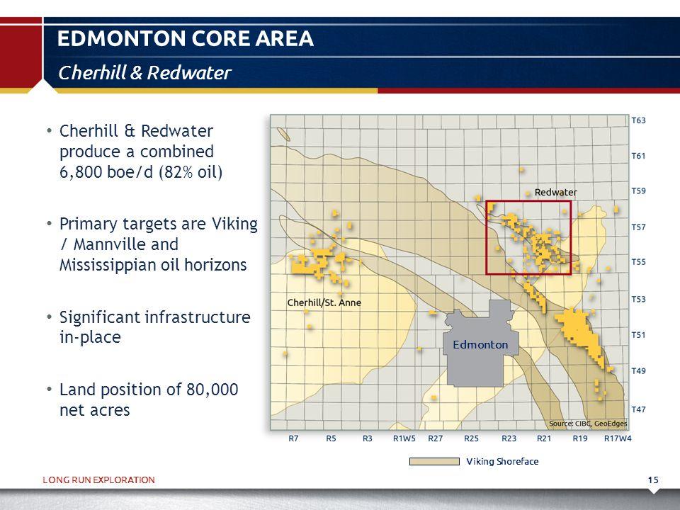 LONG RUN EXPLORATION EDMONTON CORE AREA 15 Cherhill & Redwater Viking Shoreface Cherhill & Redwater produce a combined 6,800 boe/d (82% oil) Primary t